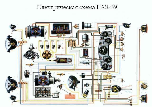 схема электрооборудования газе